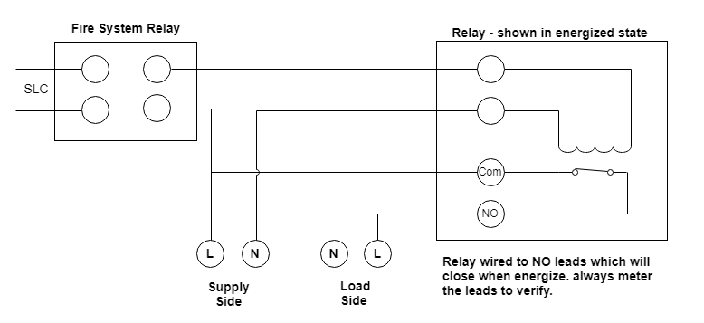Wiring For HVAC Shutdown Using Low Current Fire System Relay With High  Current Relay | Tech Resource Online | Hvac Relay Wiring |  | Tech Resource Online